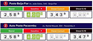 procondesenho-gasolina.jpg