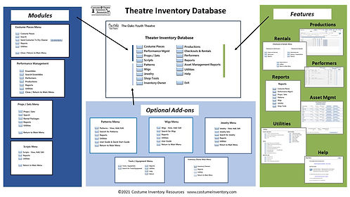 Theatre Inventory Database-View.jpg