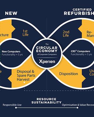 Circular infographic board-01.jpg