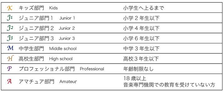 参加部門・参加資格.png