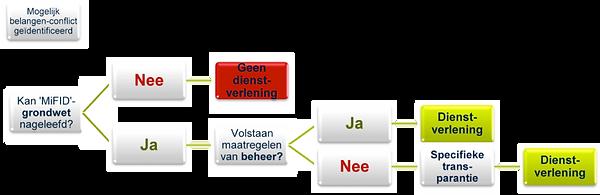 Zakenkantoor_Raes_Vermeiren_Crelan_Steen