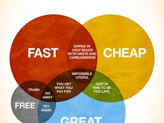 infographic grafisch ontwerp
