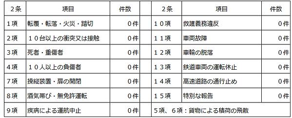 SnapCrab_NoName_2020-4-15_9-25-44_No-00.
