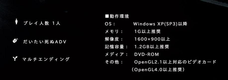 ■基本情報 プレイ人数1人 だいたい死ぬADV マルチエンディング  ■動作環境 OS:Windows XP(SP3)以降 メモリ:1G以上推奨 解像度:1600×900 フルカラー(フルスクリーンモード有) 記憶容量:1.2GB以上推奨 メディア:DVD-ROM その他:OpenGL2.1以上対応のビデオカード(OpenGL4.0以上推奨)