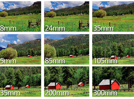 How to Buy a Camera Lens - Part 1 - Focal Lengths