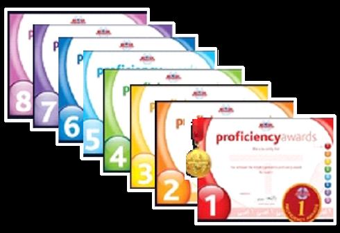 Sponte Sua Gymnastics London proficiency_badges