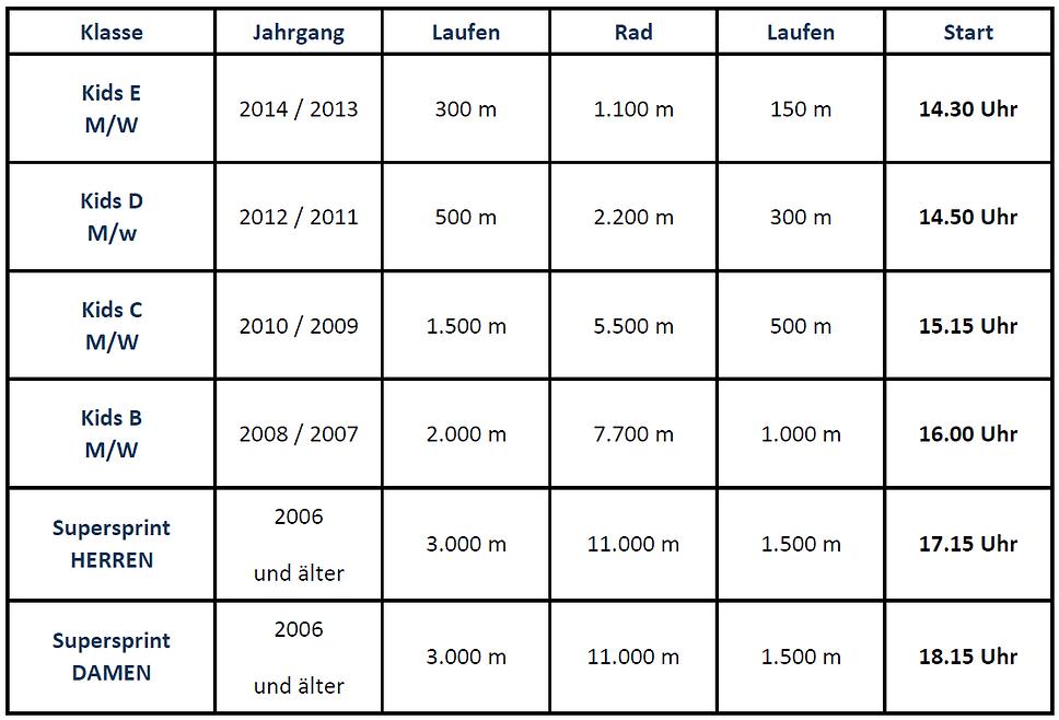 Zeitplan.PNG