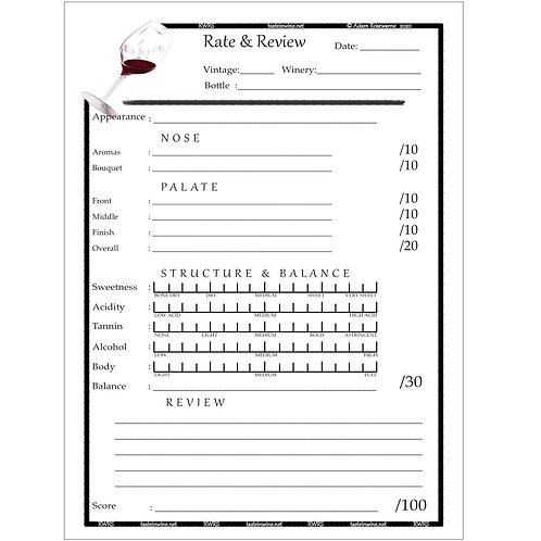 Rs pages and booklets - Rating & Writing