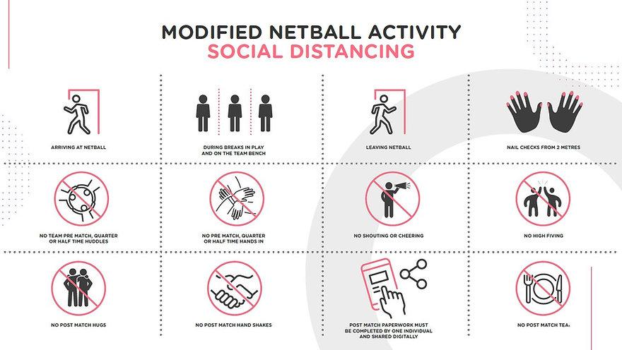 Social-distancing-Modification.jpg