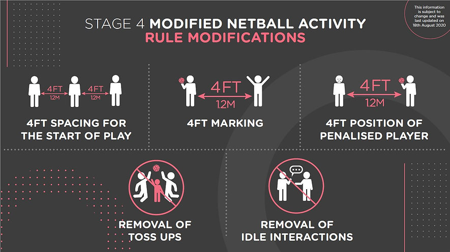 Rule-Modification-Infographic.jpg