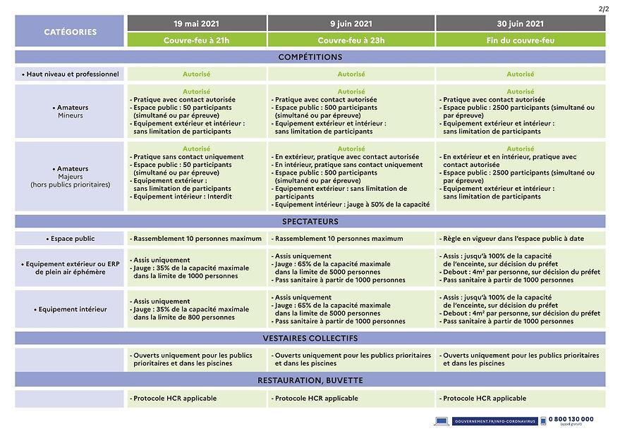 tableau_mesures_sanitaires_sport_Page_2.