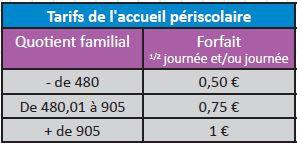 tableau_accueilpériscolaire_2018.JPG