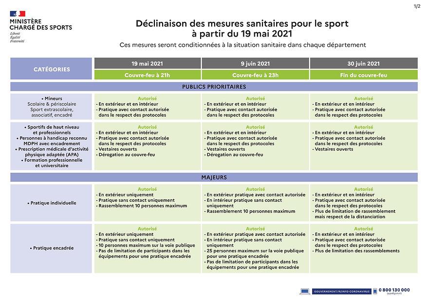 tableau_mesures_sanitaires_sport_Page_1.