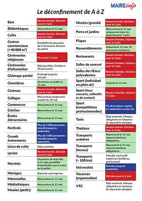 Guide_du_déconfinement.jpg