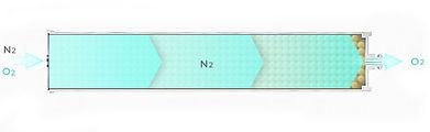 High-Efficiency-Molecular-Sieve-768x236.