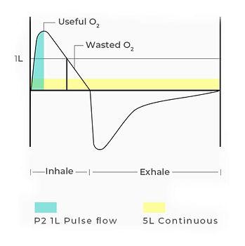 Pulse-oxygen-supply.jpg