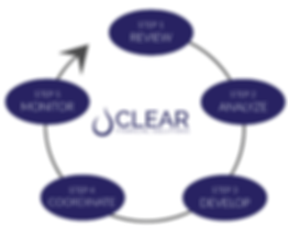 clear-process-graphic.png