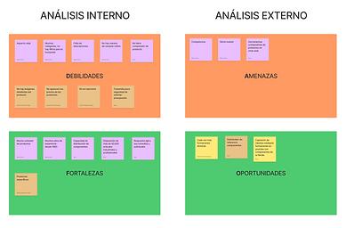 DAFO analysis