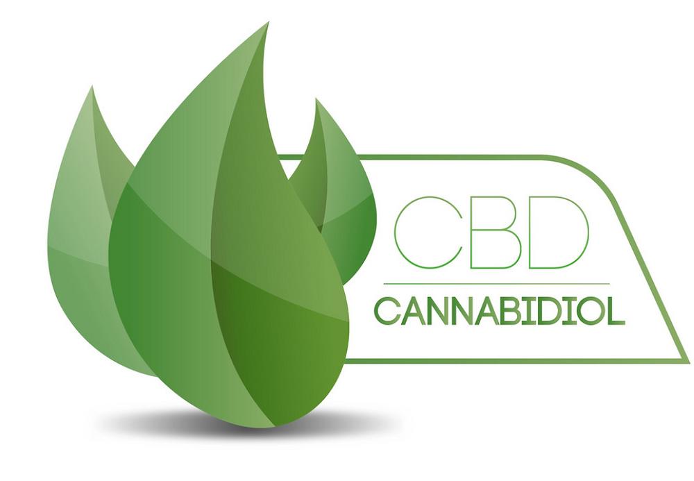 CBD molecule - Jacksonville cbd oil