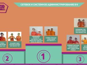 Призеры Московского детского чемпионата KidSkills