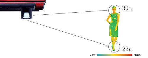 96x38-LN-3D-i-See-Sensor.jpg