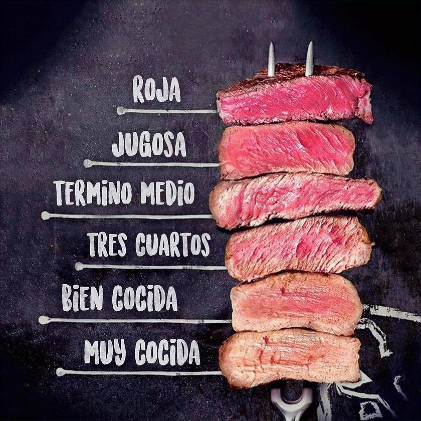 carnes%20puntos%20coccion%20meat%20marke
