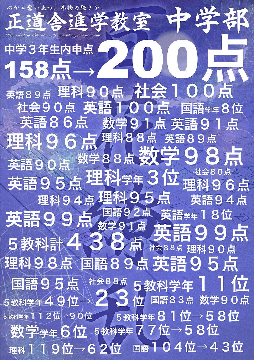 20201期成績.jpg