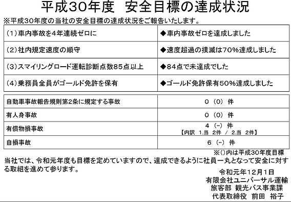 02.旅客R1年度_安全目標・計画・達成状況_ページ_3.png