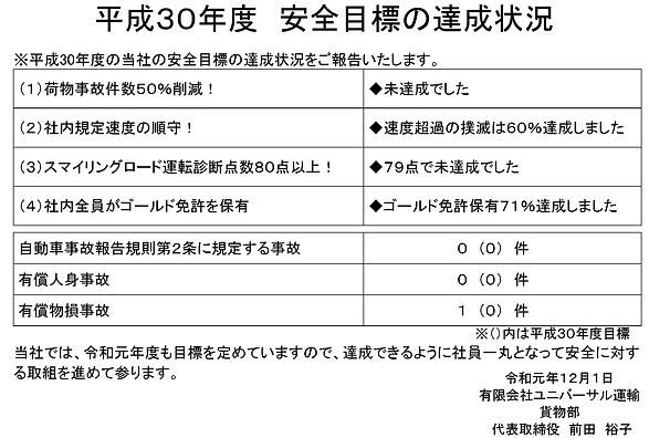 01.貨物R1年度_安全目標・計画・達成状況_ページ_3.png