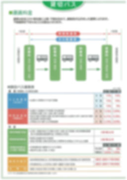 貸切バス運賃表