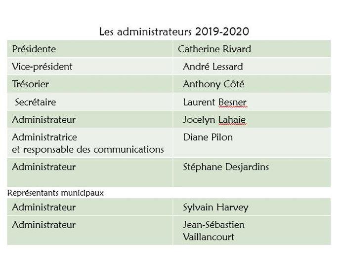 CA 2020.JPG