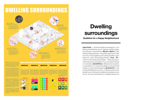 Dwelling Surroundings