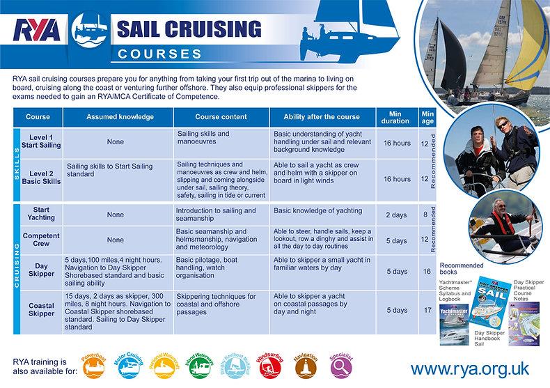 Cruising-Scheme-RYA2.jpg
