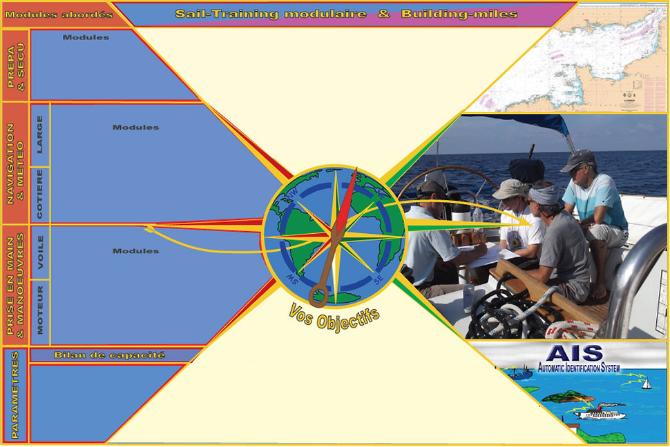 Sail-training_vos-objectifs2.jpg