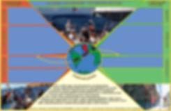 Formules-location-partagée_sail-master-training.com