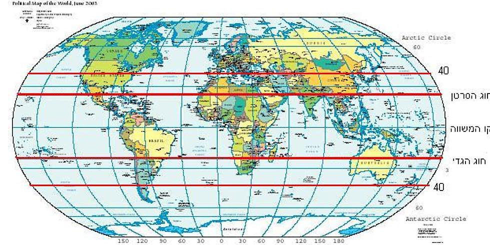 ביקור ב - 3 ארצות: רשמים מהיבטי ביטחון
