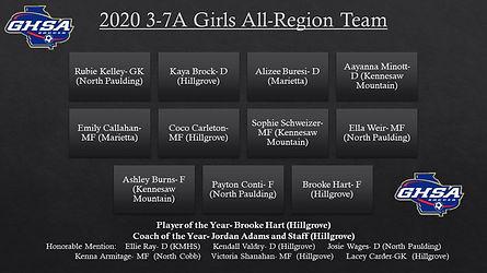 2020 Girls All Region Team.jpg