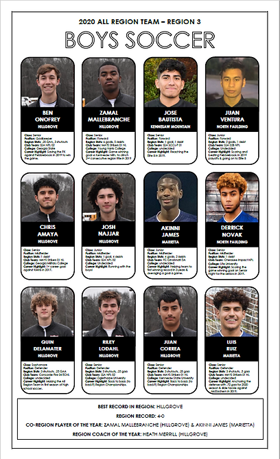 all region 2020.PNG
