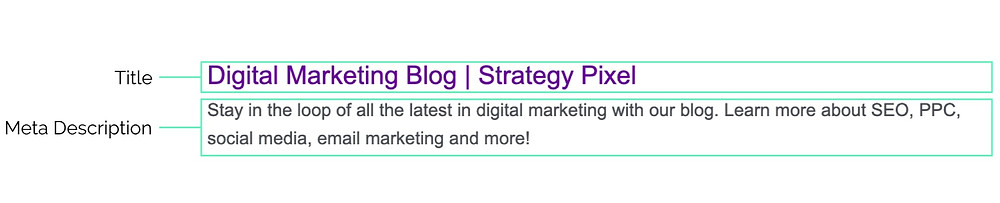 Strategy Pixel Blog Title And Meta Description