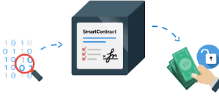 """With the blockchain, the future of contract is """"SMART"""""""