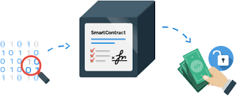 """With Blockchain, the future of contract is """"SMART"""""""