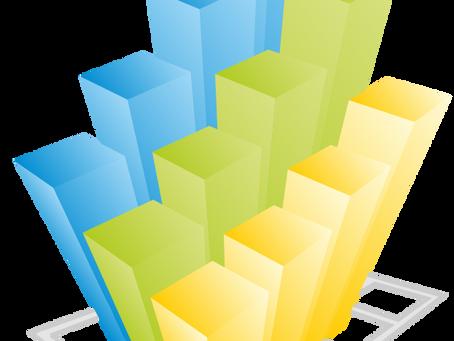 Cuadro de mando y KPIs de la función de compras