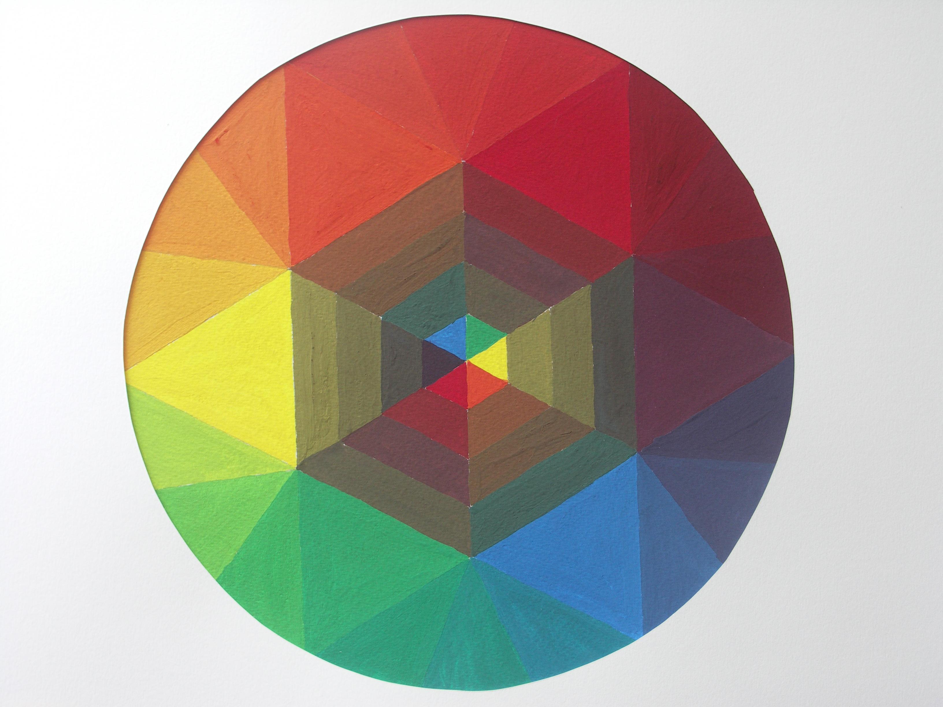 cercle chromatique