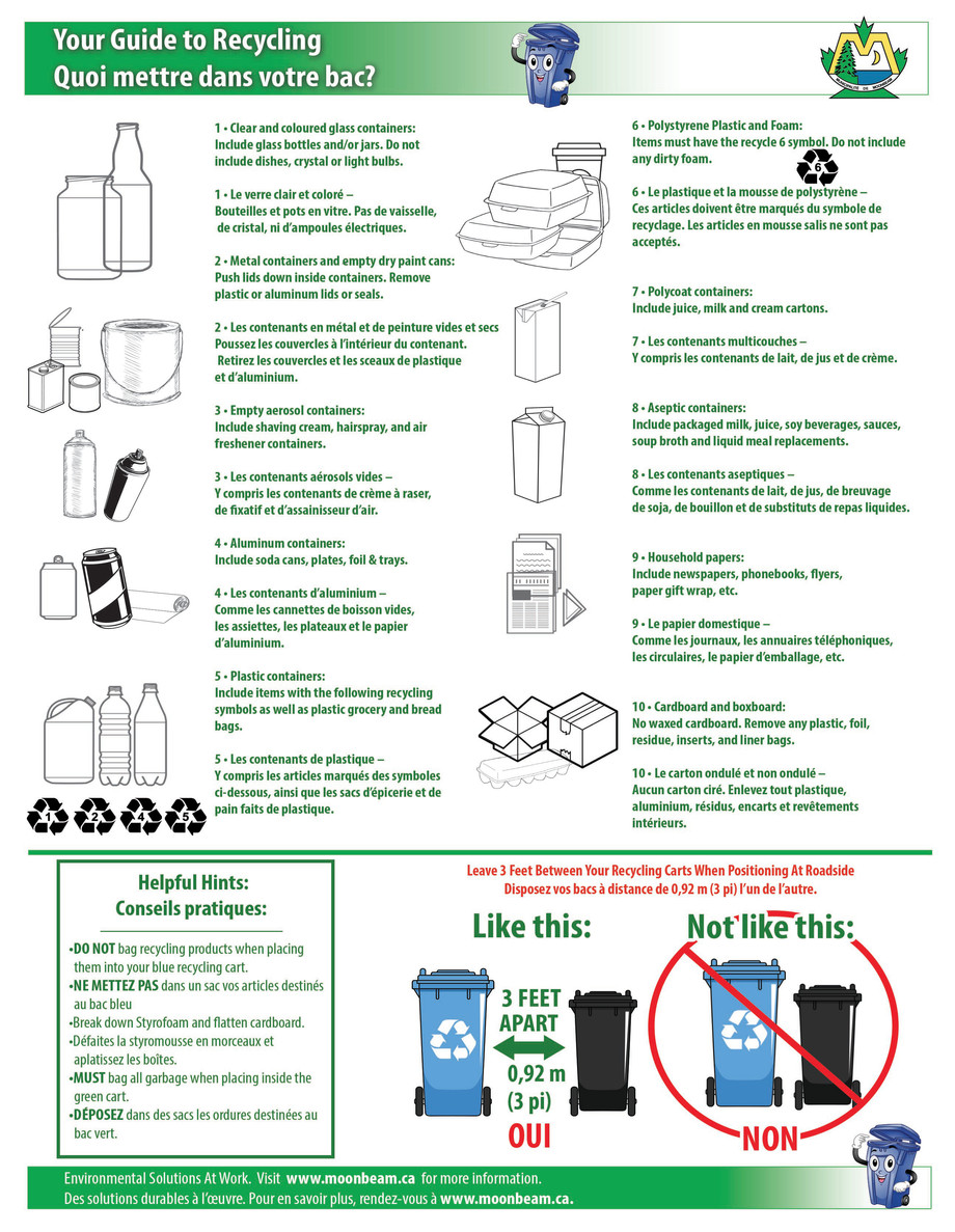 Recycling FAQ pour le recyclage