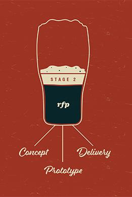 Nicholas Nelson Branding Marketing Designer Craft Beer Alliance Branding