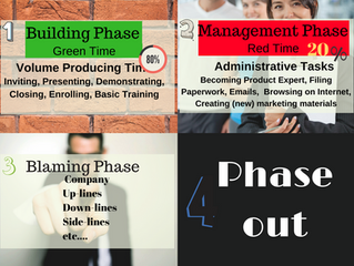 Grow Your Network Marketing Business Faster by Staying Away From Management Mode