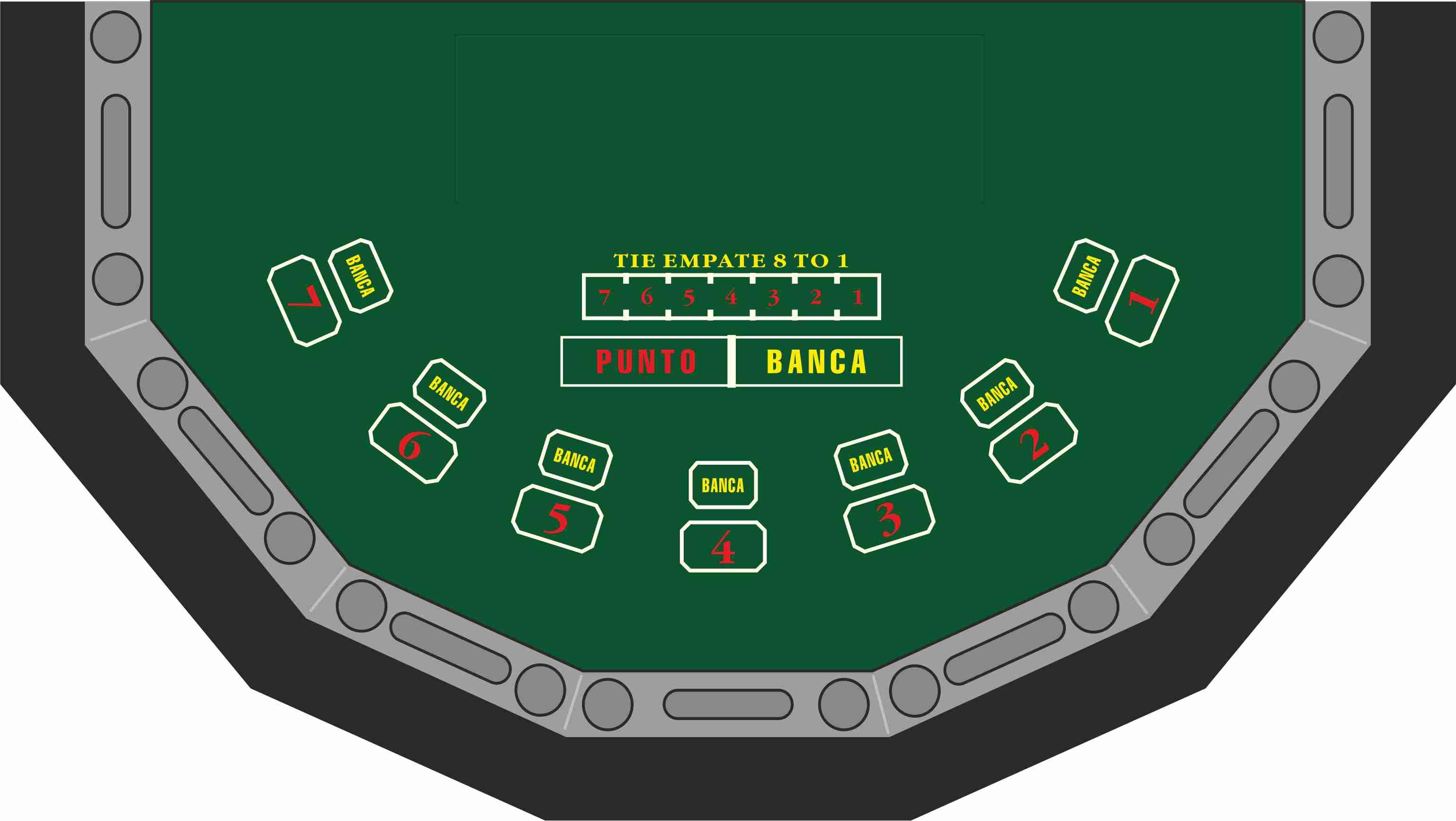 Punto y Banca 7 jugadores