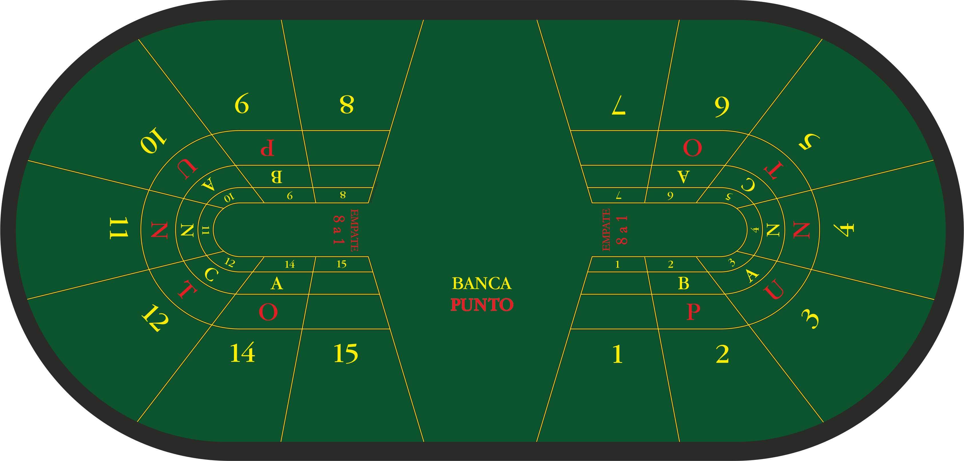 Punto y Banca 15 jugadores 2