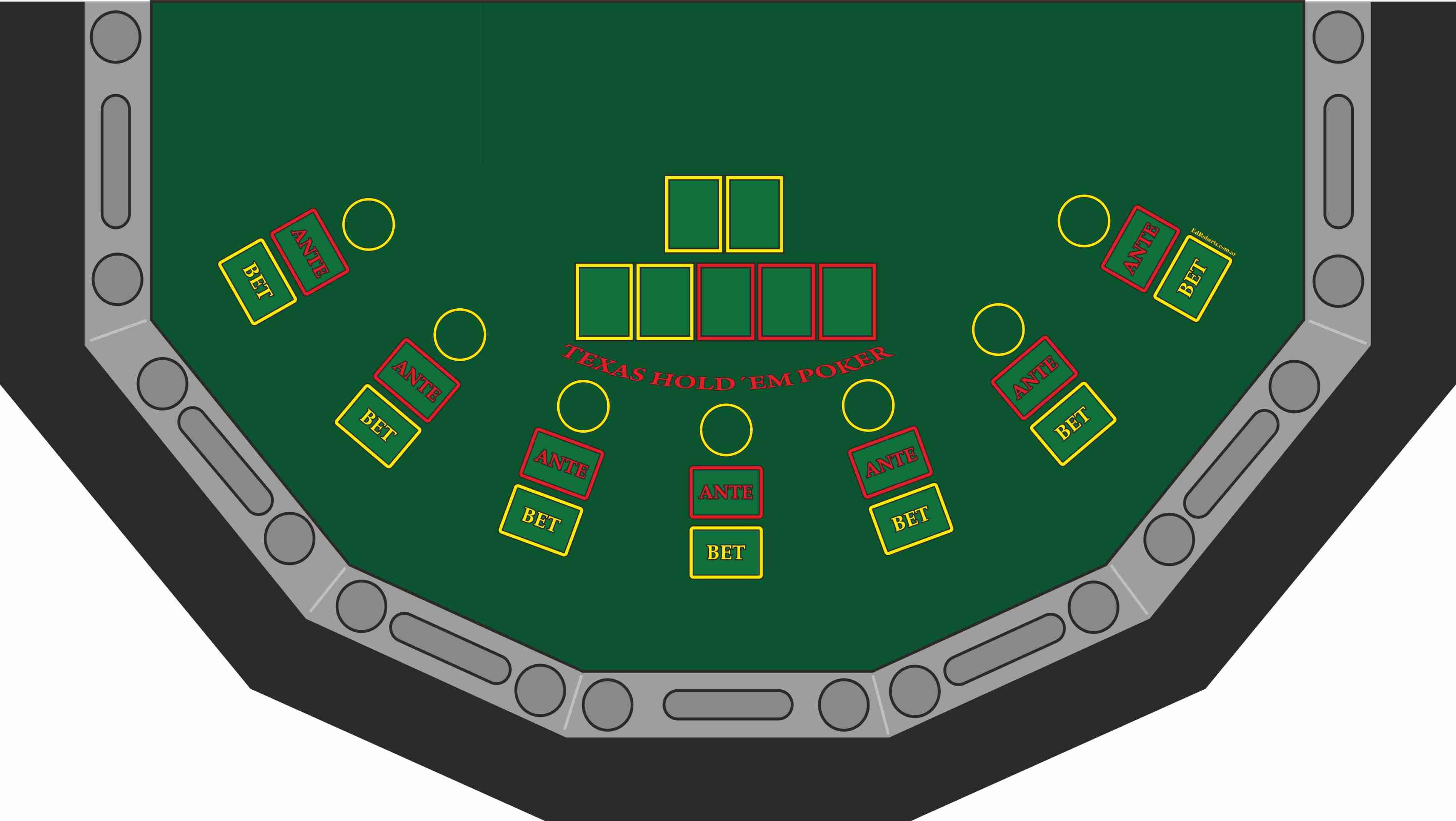 Texas Hold'em Poker 7 jugadores