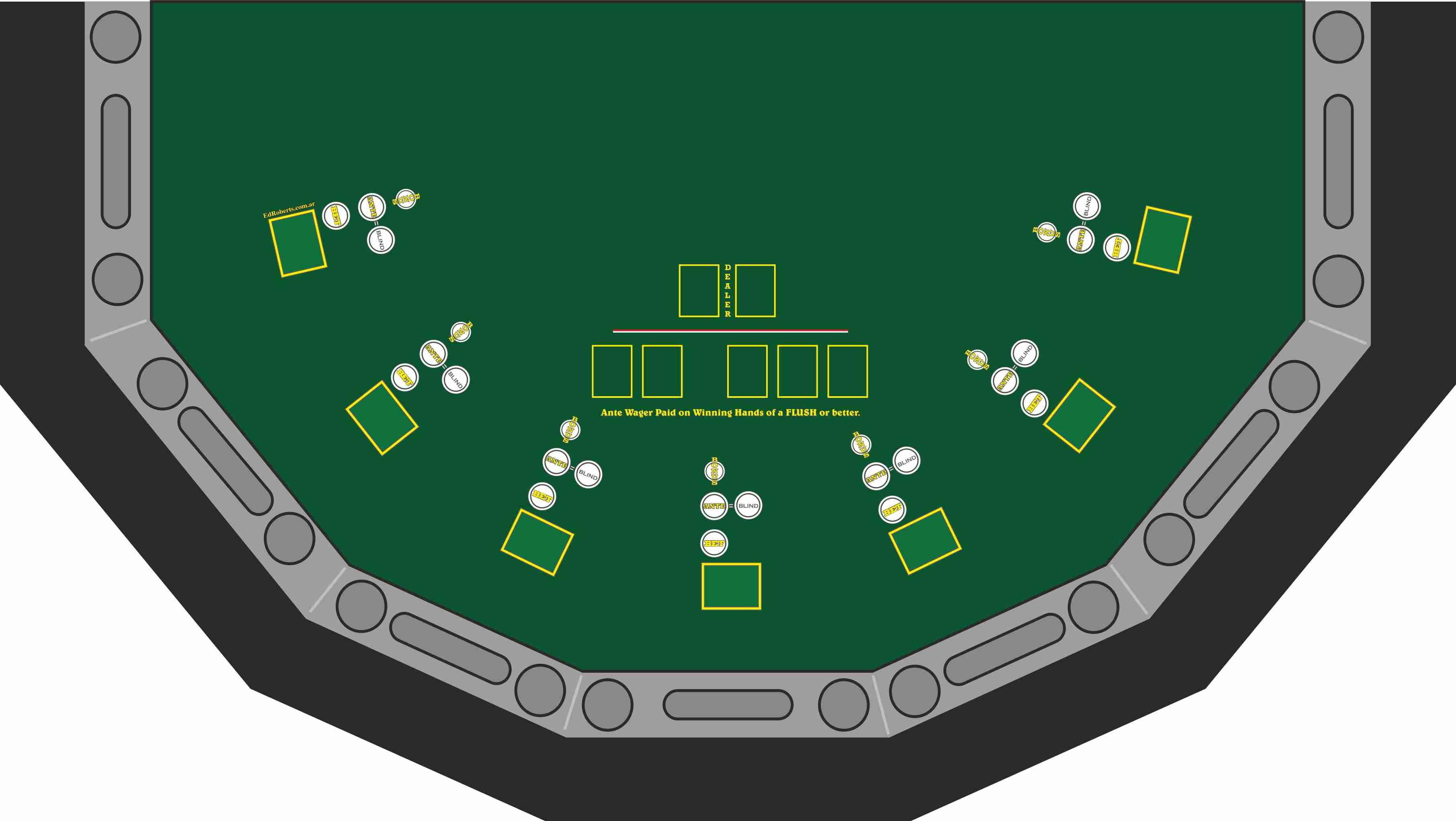 Poker Ultimate 7 jugadores